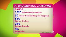 Prefeitura e Polícia Civil divulgam balanço de ocorrências no carnaval de Salvador