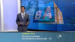 Mais de 230 motoristas são multados por dirigir após beber durante o carnaval em Salvador