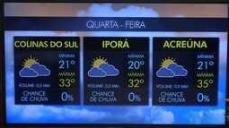 Calor e clima seco deve continuar sobre Goiás