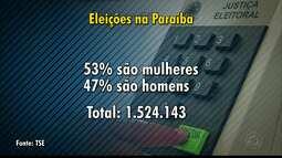 JPB2JP: Dados sobre o eleitorado paraibano em 2016
