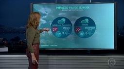 Veja a previsão do tempo para o fim de semana
