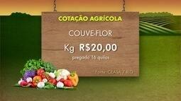 Confira a cotação de produtos no Inter TV Rural