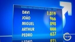 Nomes com mais registros em 2016 foram Davi e Maria