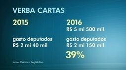 Resultado de imagem para CARTAS CAMARA LEGISLATIVA