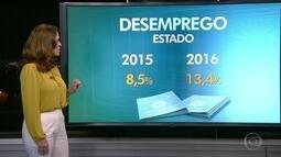 Cresce o número de desempregados no RJ