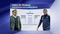 Confira desempenho das seleções que trocaram técnicos nas Eliminatórias sul-americanas