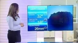 Confira a previsão do tempo do fim de semana