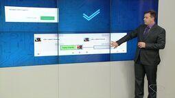 Tecnodicas: Consultor do ES fala sobre como desfazer o envio de mensagem no WhatsApp