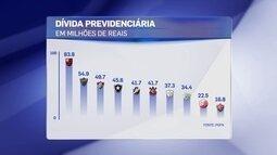 Flamengo é o clube com maior dívida previdenciária no país