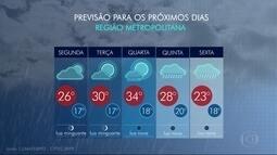 Veja a previsão do tempo para o Rio de Janeiro nesta segunda-feira (24)