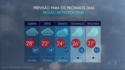 Previsão de chuvas isoladas até o fim desta quinta-feira (27)