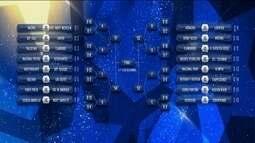 Confira o sorteio de confrontos da segunda fase da Copa Sul-Americana