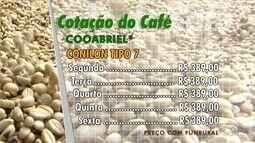 Confira a cotação do café no ES