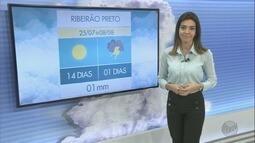 Veja a previsão do tempo para esta quarta-feira (25) na região de Ribeirão Preto