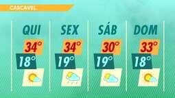 Previsão continua sendo de sol e calor no oeste do estado
