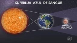 Será possível observar a Superlua Azul de Sangue na noite desta quarta-feira