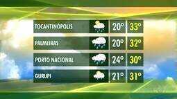 Confira a previsão de tempo para regiões do estado ao longo da semana