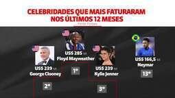 Neymar é a 13ª celebridade mais rica do mundo segundo lista da revista Forbes