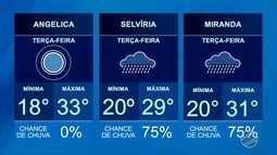 Confira a previsão do tempo para essa terça-feira (18)