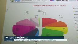 Nova Friburgo é a 2ª cidade do estado com mais casos de LGBTfobia