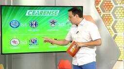 Veja os gols da rodada do Campeonato Cearense