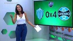 Globo Esporte RS - Bloco 1 - 21/01/2019