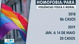 Pará registra 20 casos de crimes homofóbicos em 2019