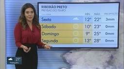 Confira como fica a previsão do tempo para a região de Ribeirão Preto, SP