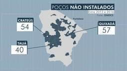 Poços artesianos sem funcionar prejudica comunidades no Ceará