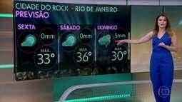 Fim de semana vai ter predomínio de Sol e muito calor no RJ