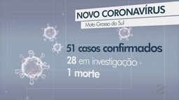 Com novos registros em Dourados e Batayporã, MS tem 53 casos confirmados de covid-19