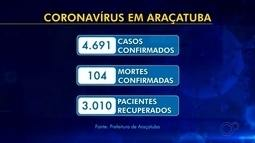 Araçatuba confirma mais 61 casos de Covid-19 e não registra nenhuma morte em 24 horas