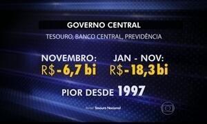 Contas públicas fecham novembro com pior resultado em 17 anos