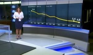 Brasil encerra 2014 com a menor taxa de desemprego já registrada