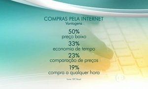 Brasileiros estão mais confiantes nas compras pela internet, diz pesquisa