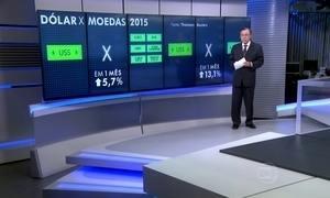 Dólar está valorizando mais que outras moedas importantes