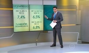 Cresce o número de desempregados no Brasil