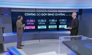Número das contas públicas do governo brasileiro é catastrófico