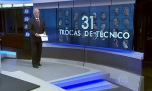 Campeonato Brasileiro teve 31 trocas de técnico durante toda a competição