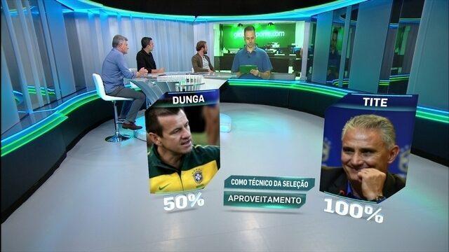 Espião Estatístico compara número de Tite e Dunga no comando da seleção brasileira