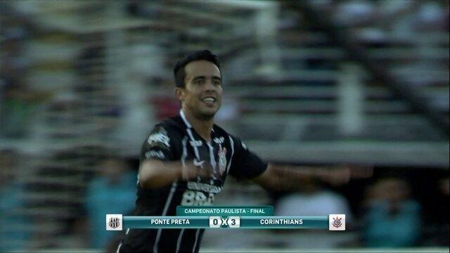 """Noriega acredita que Corinthians só perde o título paulista se """"avacalhar"""""""