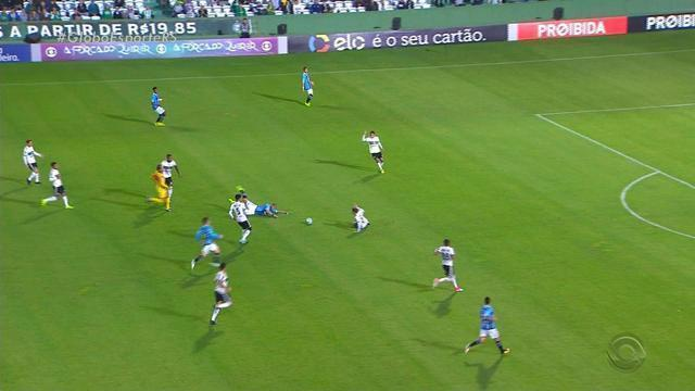 Mesmo sem jogar bem, Grêmio vence o Coritiba por 1 a 0