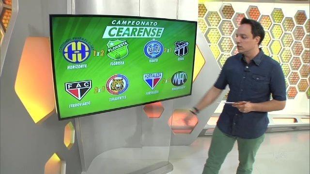 Veja como foram os jogos do Cearense
