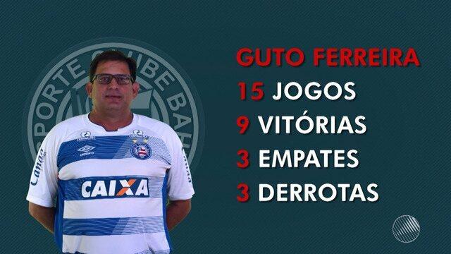 Guto fala sobre desentendimento com o torcedor no início da temporada do Bahia