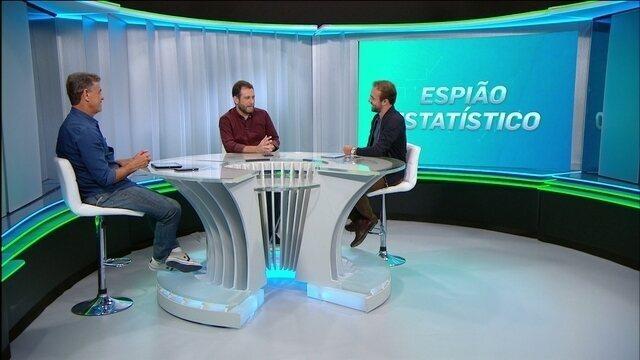 Espião Estatístico analisa o desempenho de Atlético-MG e Cruzeiro na temporada