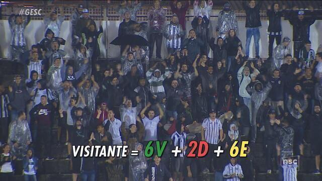 Com time indefinido, Figueira visita o Londrina e busca primeira vitória com Micale
