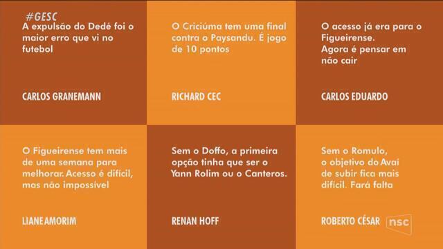 Internautas repercutem desempenho dos catarinenses na rodada do Brasileirão