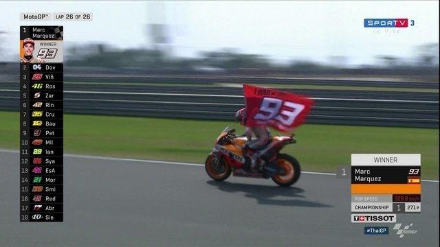 Marc Márquez vence o GP da Tailândia de MotoGP