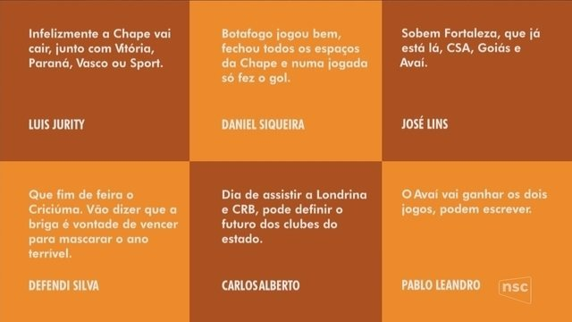 Internautas projetam desempenho dos catarinenses na rodada do Brasileirão