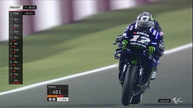 Maverick Viñales conquista a pole position da MotoGP do Catar